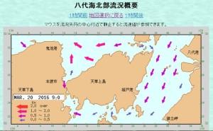 yatsushiro-current-2016032009am